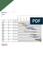 Modèle Exemple de Diagramme de Gantt Excel Gratuit