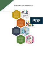 Infografía de Las Funciones Administrativa-milton Herrera