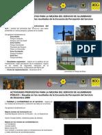 Acciones AP Base Encuesta 2009 Power Point