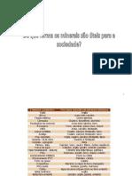 Utilização Dos Minerais Na Sociedade (Para Consultar)