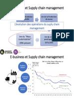 Nouvelle technologie et Supply chain