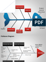 1019 Fishbone Cause and Effect Diagram for Powerpoint[1]