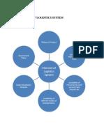 1 Elements of Logistics System