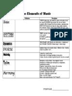 ElementsofMusicWorksheet Copy