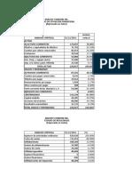 lanalisis de estados financieros