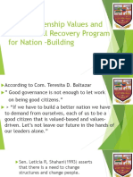 Good Citizenship Values and Youth Moral Recovery Program 1