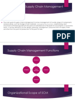 Functions of Supply Chain Management (SCM)