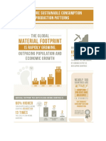 un-sustainable-dev-e infographic 12