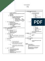 336903618-Ringkasan-ATLS-BAB-I-Initial-Assessment-Management.docx