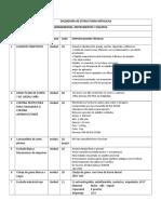 Dotacion Soldadura de Estructuras Metalica 2