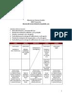 Programas III Trimestre