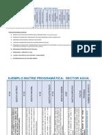 Políticas Estructurantes Sector Agua Practica 2