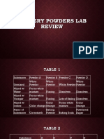 Mystery Powders Lab Review
