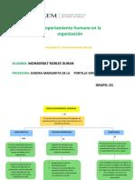 MONSERRAT ROBLES DURAN Actividad 8. Involucramiento Laboral