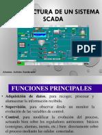 Arquitectura Del Sistema Scada
