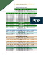 psc_sprc_-_programacion_1900 (1).pdf