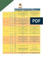 IASBABA-MAINS-ANSWER-WRITING-PROGRAMME-TLP-2020-ONLINE-Phase-1.pdf