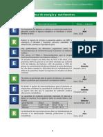 1DietoterapiayalimentosPACIENTECONDIABETES.pdf Pagina 11
