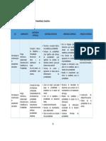 6_Probabilidad y Estadística_modificado