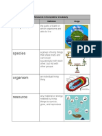marlin colindres garcia - resources in ecosystems   vocabulary