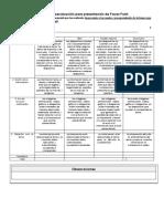 Rubrica Para Evaluar Una Diapositiva