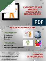 1a Proceso Ambiente y Enfoques