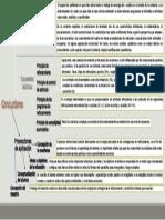 conductual.pdf