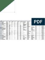 Smart Steps - Bases de datos