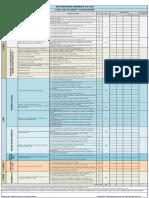 Tabla de Valores evaluacion inicial Estandares SST.pdf