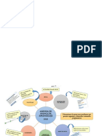 Mapa Mental_agenda de curso