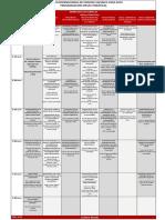 Programación Mesas Temáticas SICSO V1 Sept 26 Publicada_final