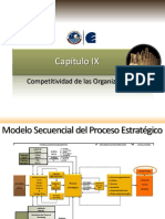 Centum Módulo secuencial del proceso estratégico