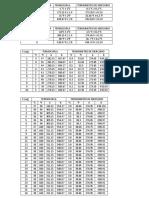 tablas de termofluidica