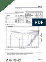 N30UH Grade Neodymium Magnets Data