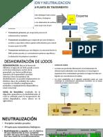 DESHIDRATACION Y NEUTRALIZACION KEVIN.pptx