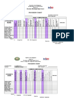 Progress Chart BPP
