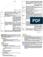 Chapter-8-Law-of-PO.pdf