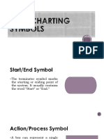 Flowcharting Symbols