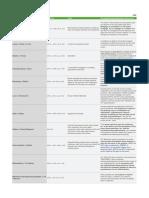 2-Immovable-v.-Movable.pdf