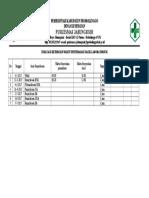 8.1.2.4.Evaluasi Ketepatan Waktu Penyerahan Hasil Laborat WES