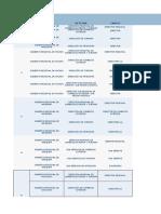 1. Directorios regionales