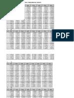 tabelbungapemajemukandiskrit-160316012057.pdf