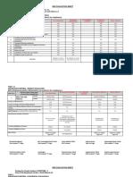 Bid Evaluation Sheet Furniture Final 2019-20