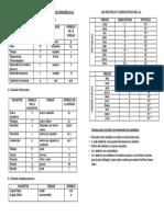 ESTRUCTURA DEL SISTEMA INTERNACIONAL DE UNIDADES2.docx