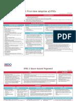 IFRS at a Glance - BDO