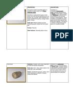 rock properties and description