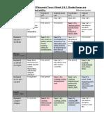prac 2019 s2 timetable