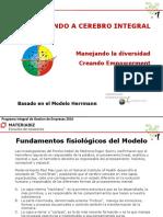 Material Modulo Herrmann (HBDI)