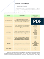 Objetivos_Taxonomia de Bloom.pdf