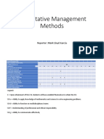 Quantitative Management Methods.pptx